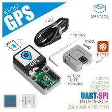 ATOM GPS Development Kit M8030-KT